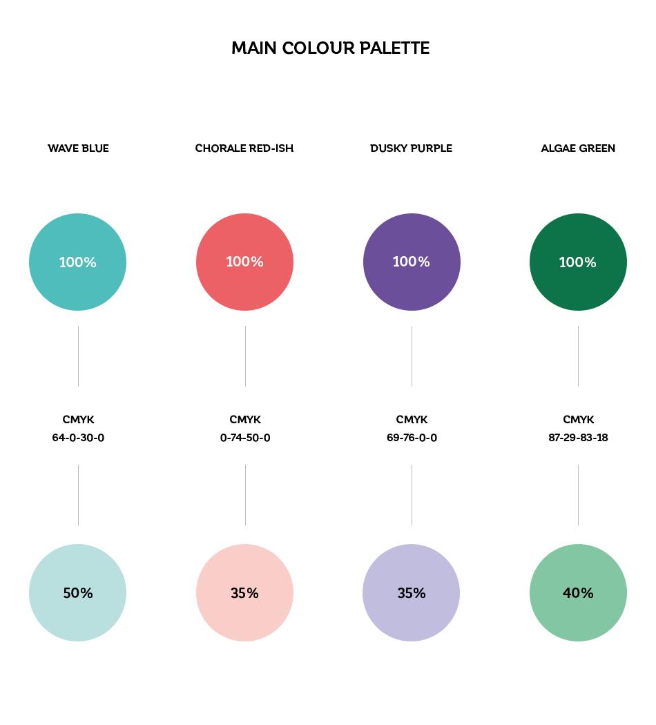 Verwendete Farbwelt des Forschungsberichtes