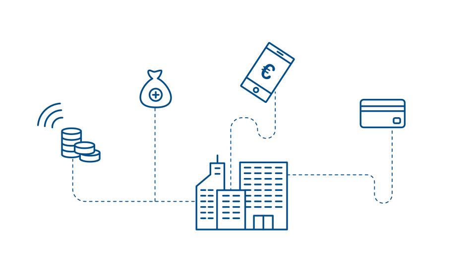 Infografik zum Thema Finanzierungsformen von morgen